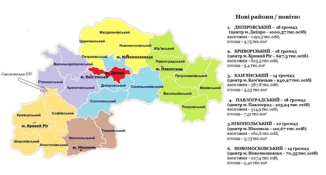 В Днепропетровской области уменьшат количество районов | Прихист