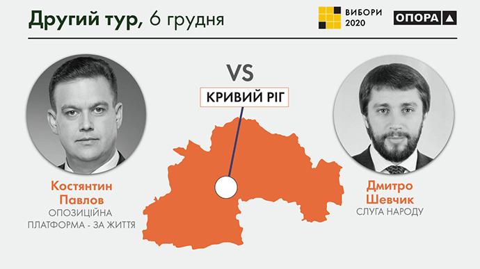 Выборы мэра в Кривом Роге: экзит-полы показали противоречивые результаты | Прихист